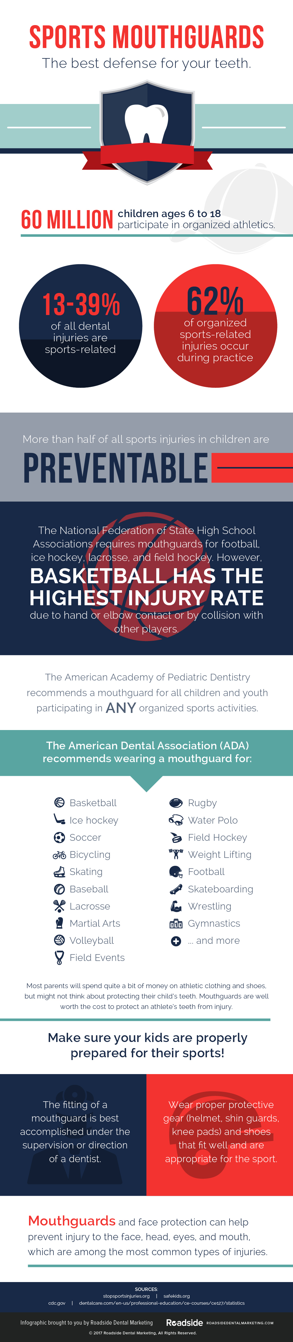 Sports mouthguards infographic